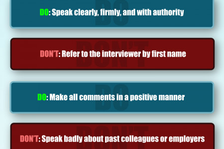 7 Dos and Don'ts of Job Interviews Infographic