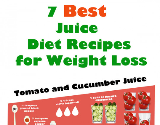 Best Weight Loss Juice Cleanse Recipes