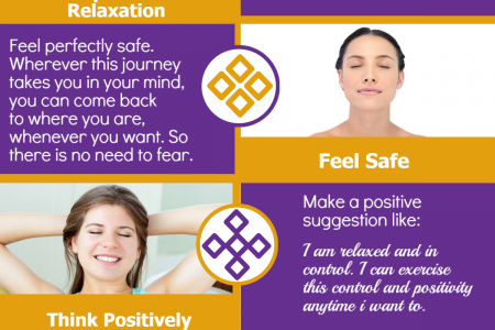7 Effective Steps for Self Hypnosis Infographic