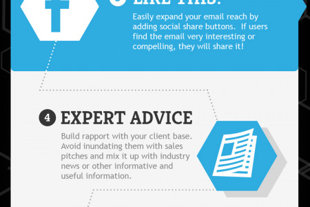 7 Email Marketing Tips for 2014 Infographic