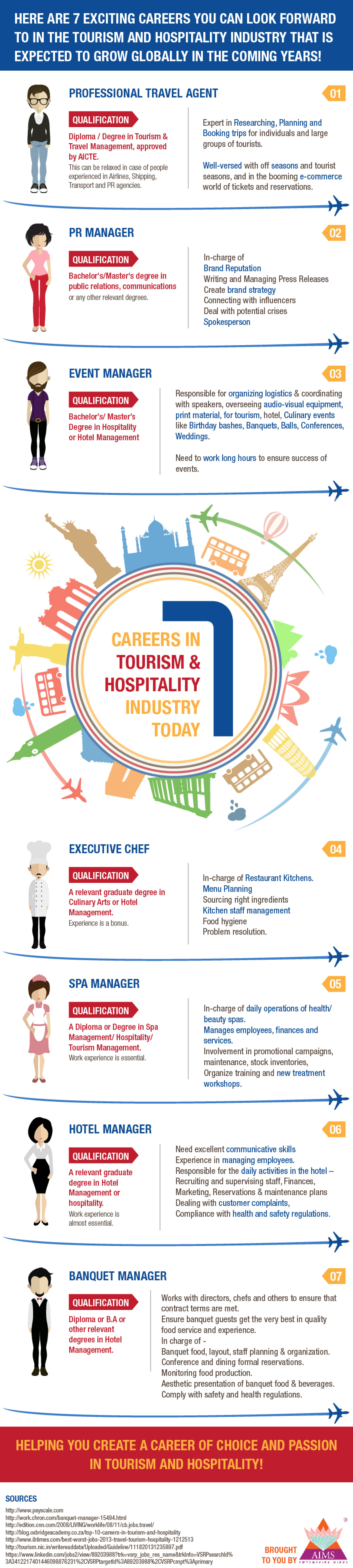 7 exciting careers in tourism and hospitality industry visual ly 7 exciting careers in tourism and hospitality industry infographic