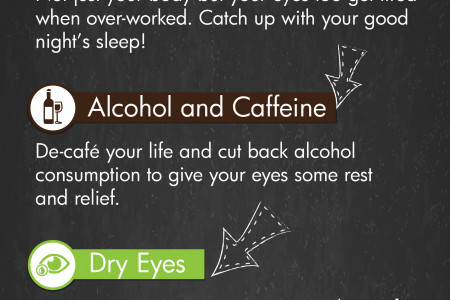 7 Factors that may Give You an Eye Twitch Infographic