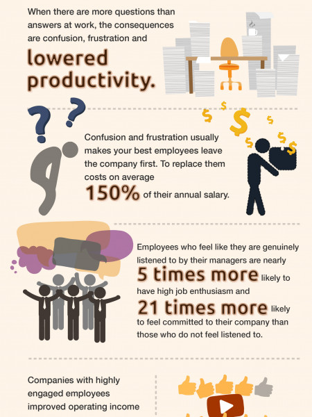 7 Facts You Did Not Know About Internal Communication Infographic
