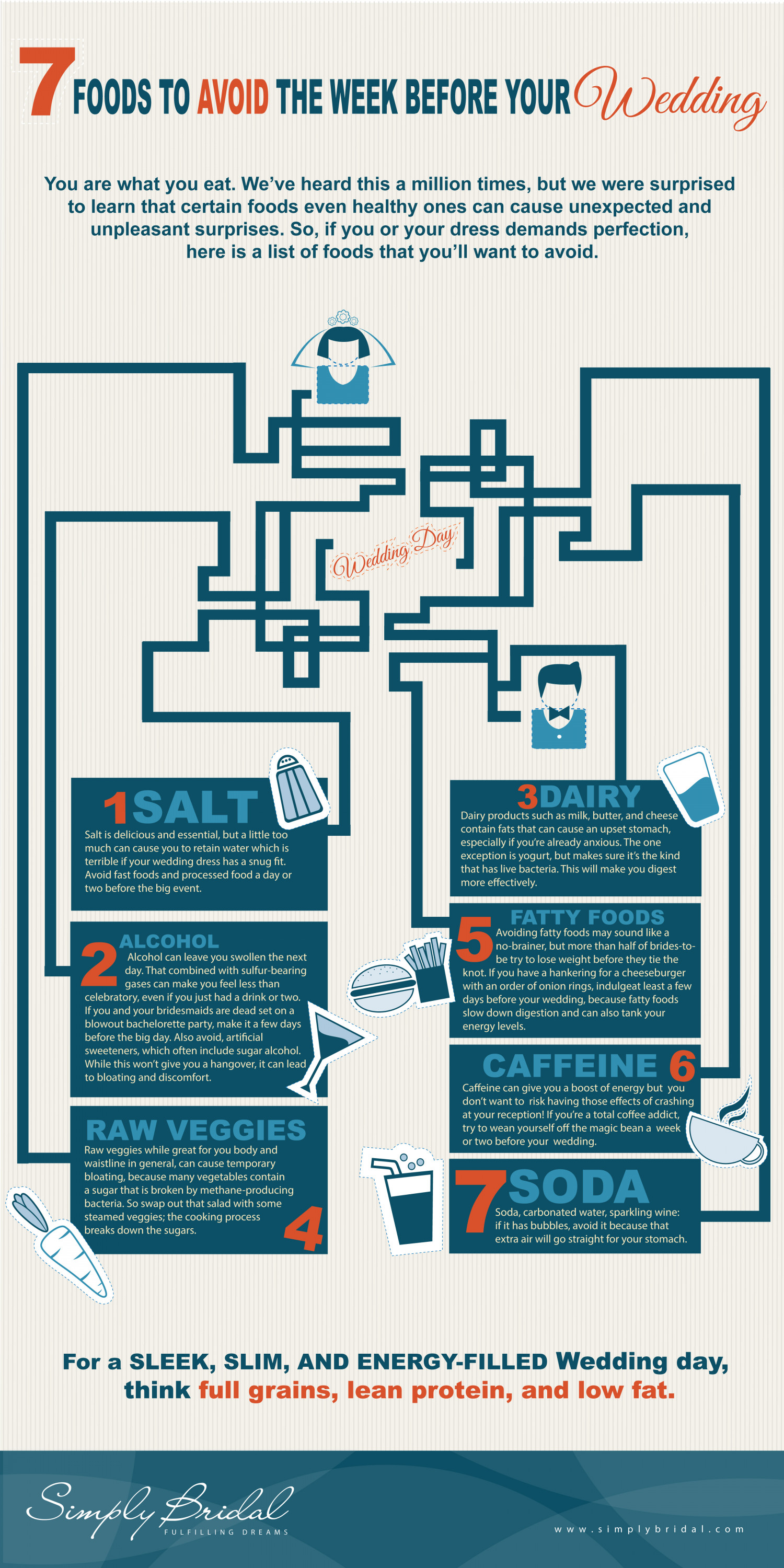 7 Foods to Avoid Before the Big Day Infographic