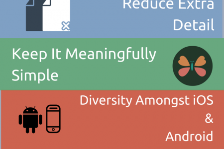 7 Golden Tips to create stunning Mobile App Icon Infographic