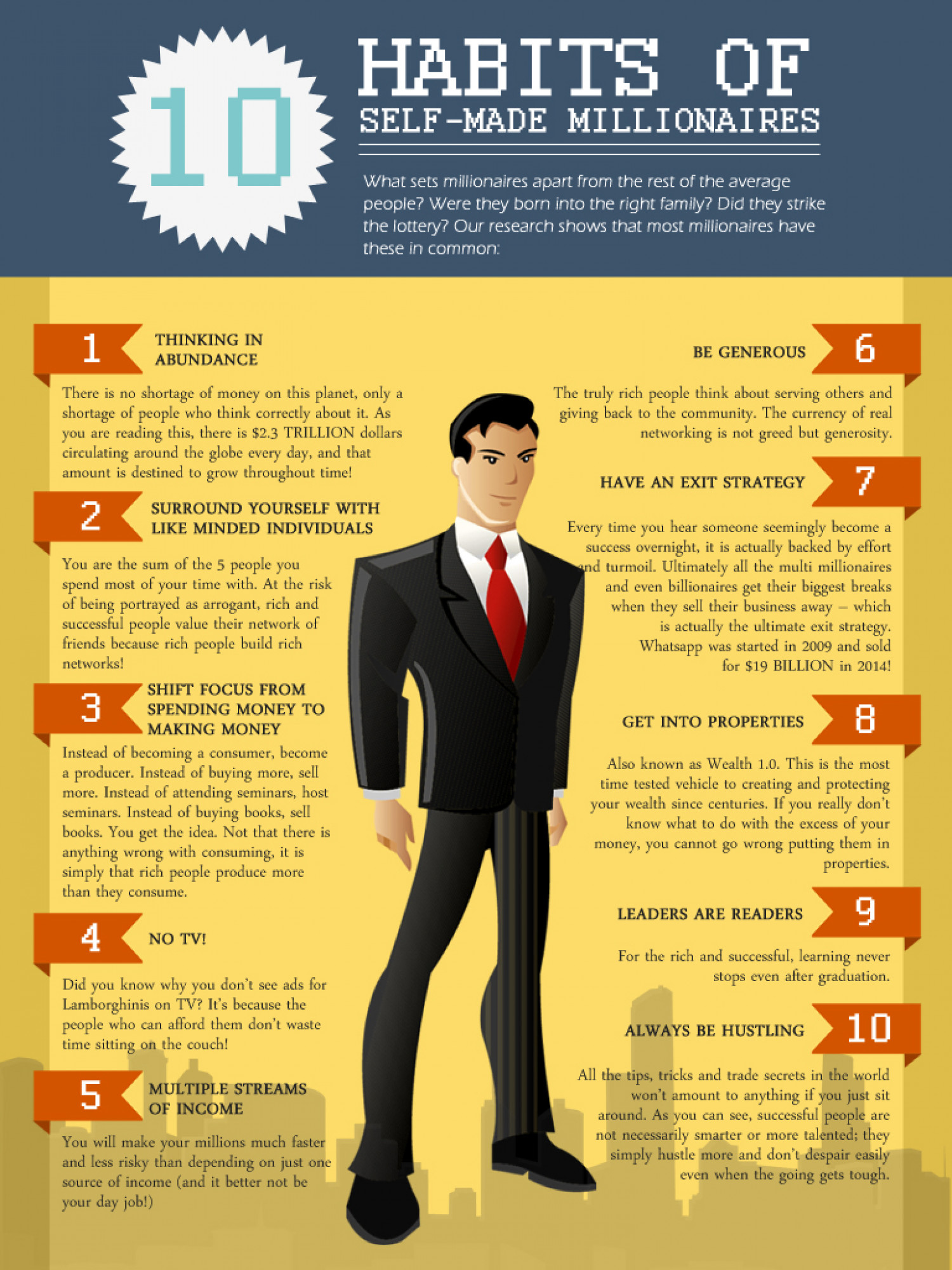 10 Habits of Self-Made Millionaires Infographic