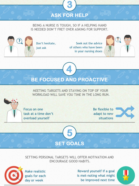 7 Habits of Highly Effective Nurses - Infographic Infographic