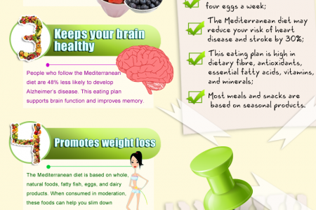 7 Health Benefits of The Mediterranean Diet Infographic