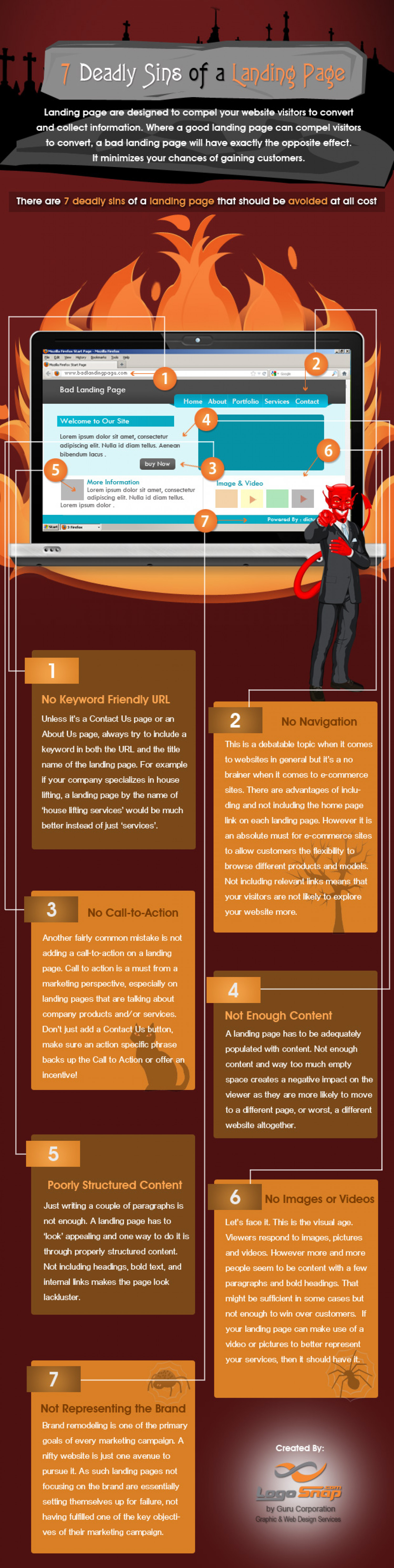 7 Highways to the Landing Page Hell Infographic