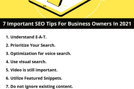 7 Important SEO Tips For Business Owners In 2021 Infographic