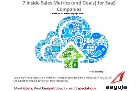 7 Inside Sales Metrics (and Goals) for SaaS Companies Infographic