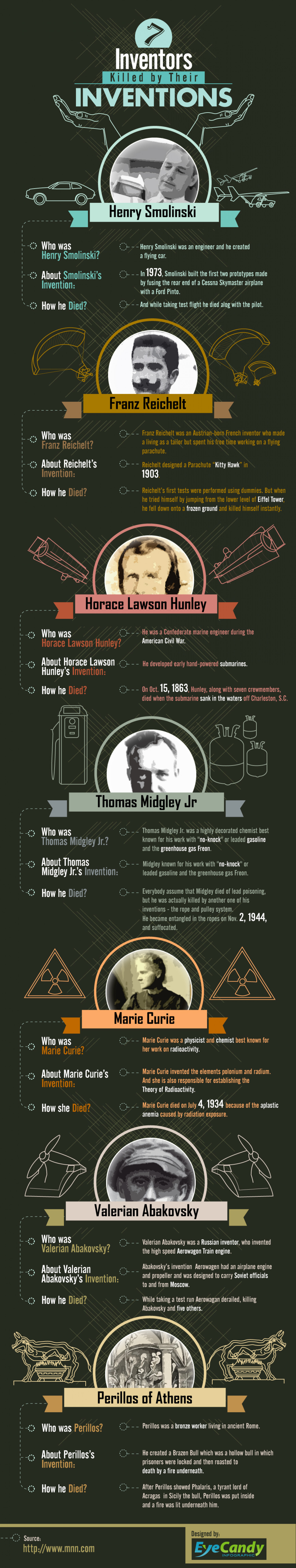 7 Inventors Killed by their Inventions Infographic