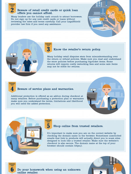 7 Legal Tips for Holiday Shopping Infographic