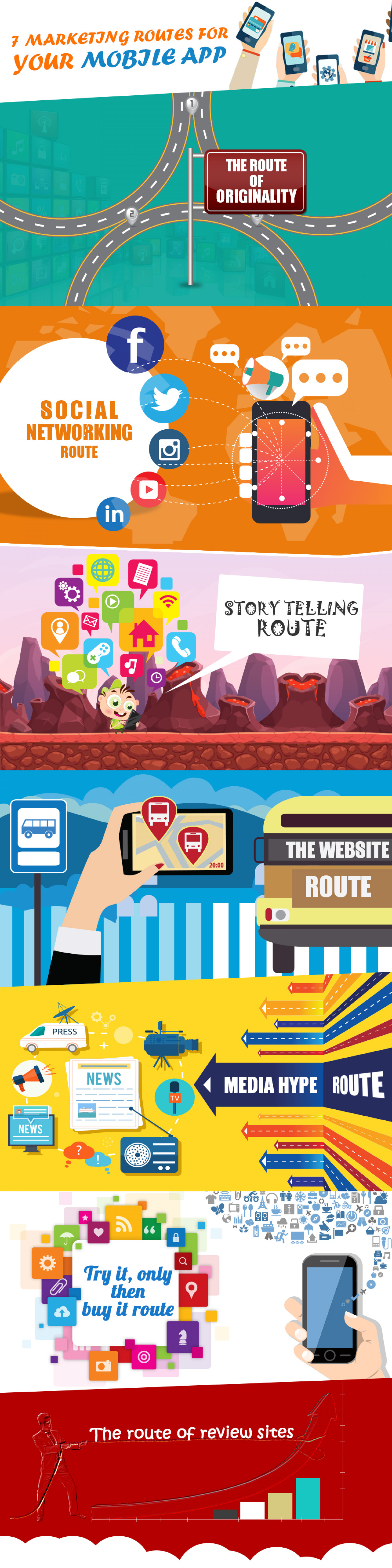 7 Marketing Routes for Your Mobile App Infographic