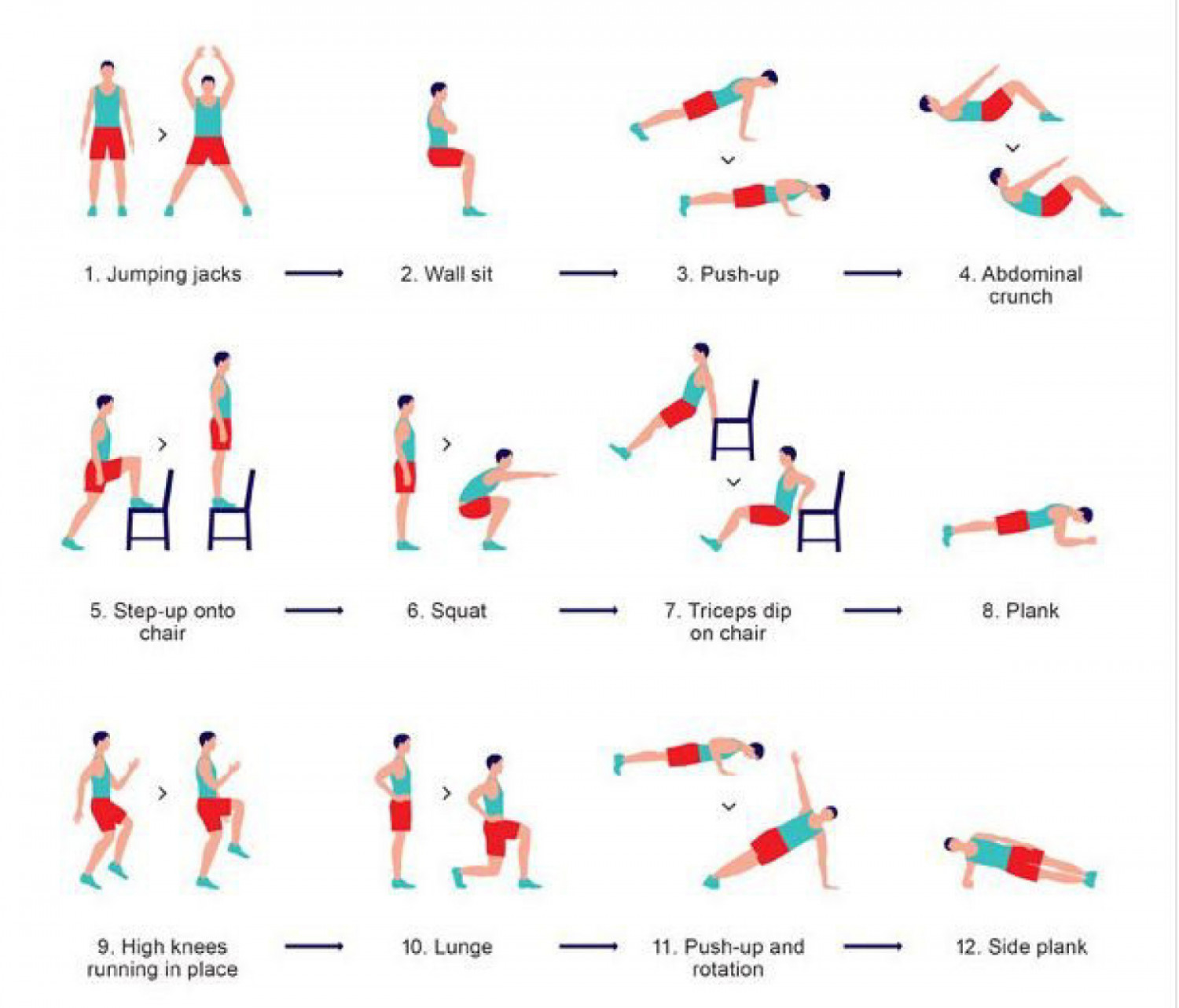 7-Minute Workout Exercises for diabetes