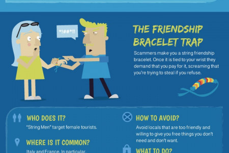7 Most Popular Travel Scams and How to Avoid Them Infographic