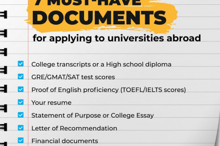 7 must have in documents when applying to universities for study abroad Infographic