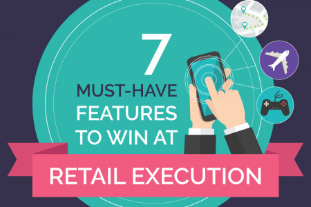 7 Must-Have Features to Win at Retail Execution Infographic