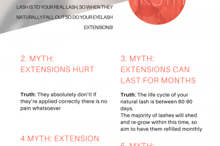 7 Myths And Truths About Eyelash Extension Products Infographic