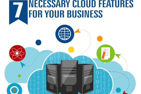 7 Necessary Cloud Features for Your Business Infographic