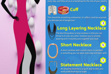 7 Pieces of Jewelry Every Woman Should Own Infographic