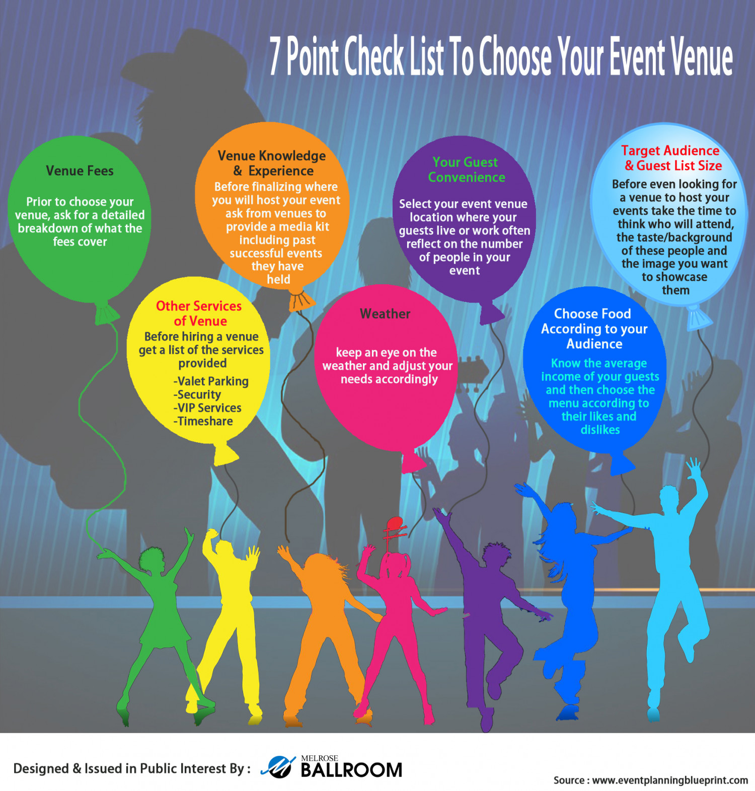 7 Point Check List to Choose Your event Venue Infographic