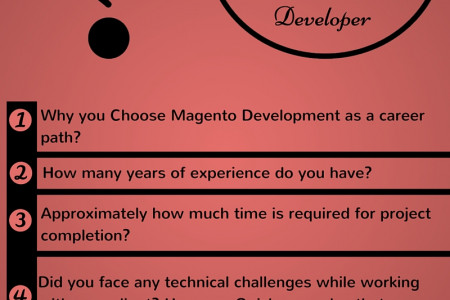 7 questions to ask before hiring magento developer for you web portal Infographic