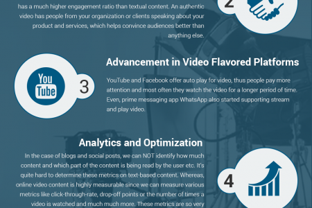 7 Reason That Will Make You Change Your Content Marketing Strategies Infographic