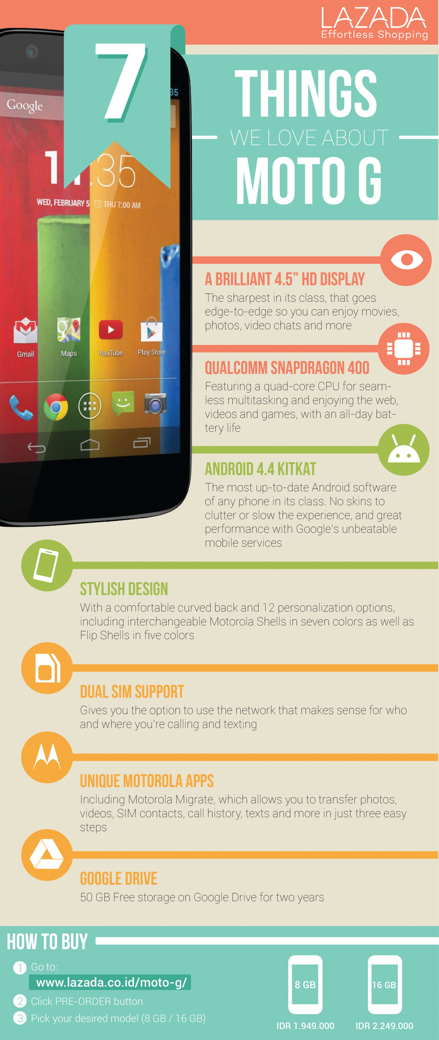 7 Reason to Buy Moto G Infographic