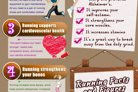 7 Reason Why Running Is Good For you Infographic