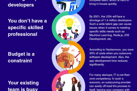 7 Reasons why should you outsource your Mobile App Development Infographic