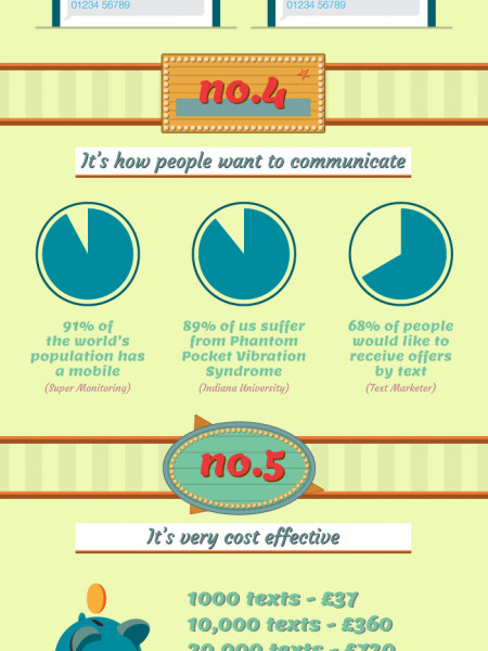7 Reasons Why You Need To Go Mobile Infographic