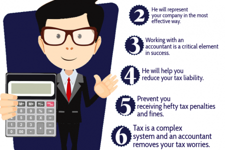 7 reasons why your business needs an accountant? Infographic