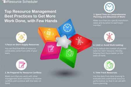 7 Resource Management Best Practices to Get More Done With Fewer Resources Infographic