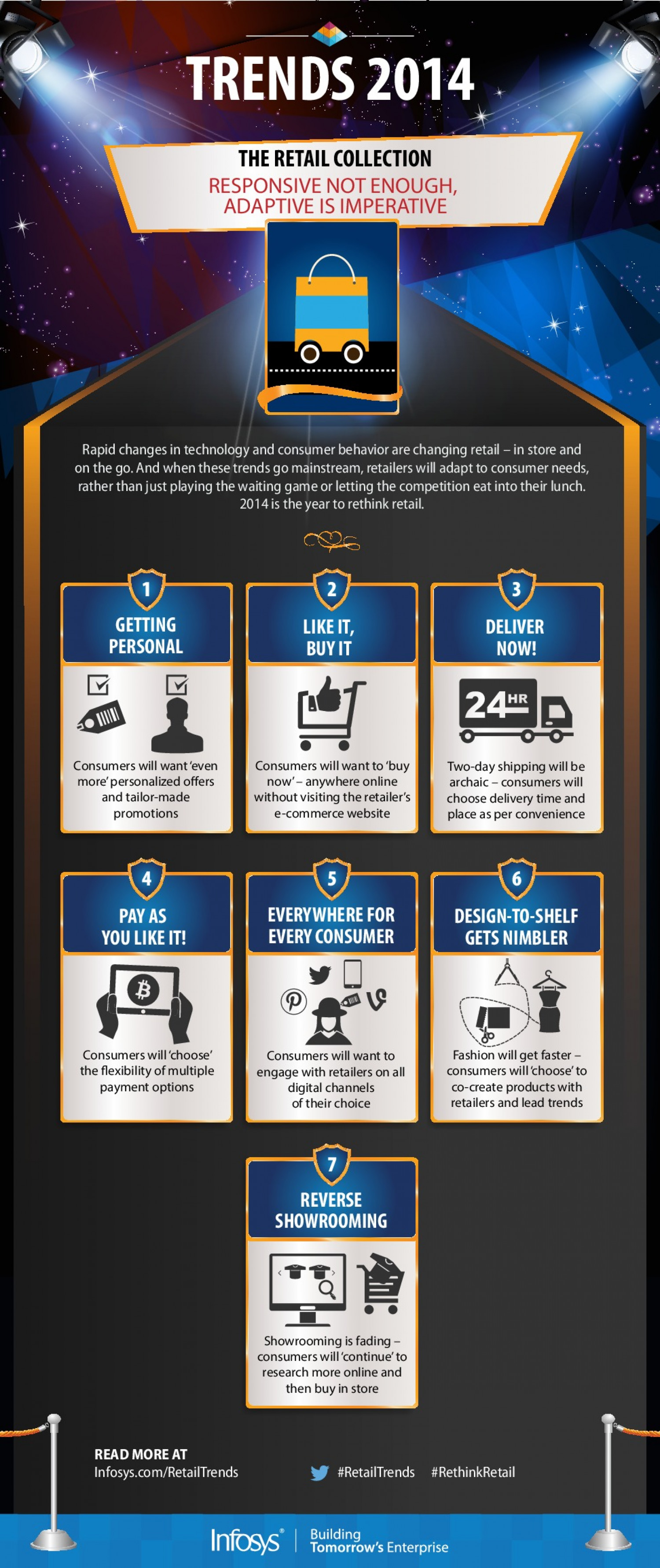 7 Retail Trends For 2014 Infographic