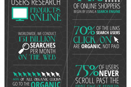 7 SEO Stats That Will Have You Crawling With Excitement Infographic
