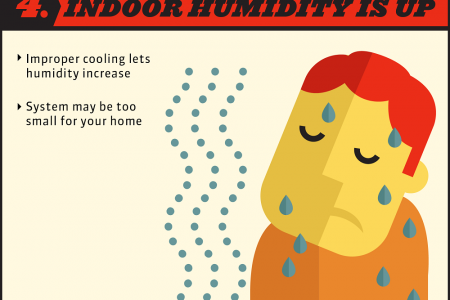 7 Signs the Clock Has Run Out on Your AC Infographic