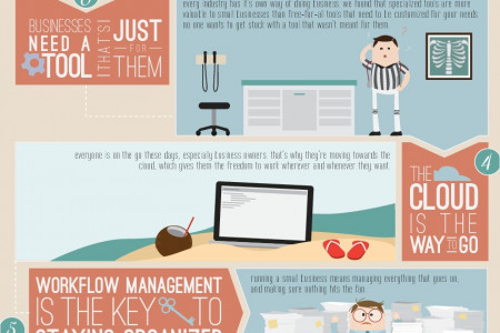 7 Small Business Truths Infographic