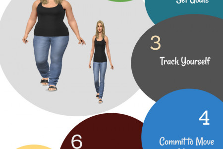 7 Smart Steps To Permanent Weight Loss Infographic