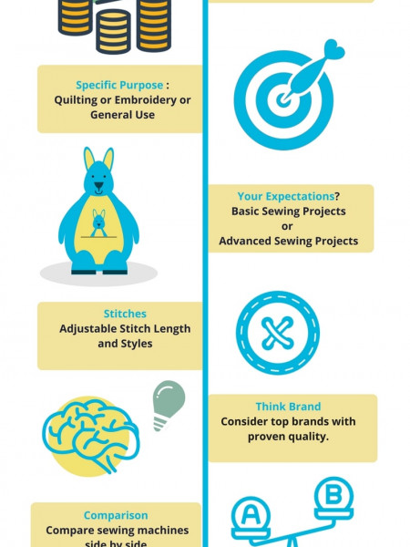 7 Smart Tips for Choosing A Sewing Machine Infographic