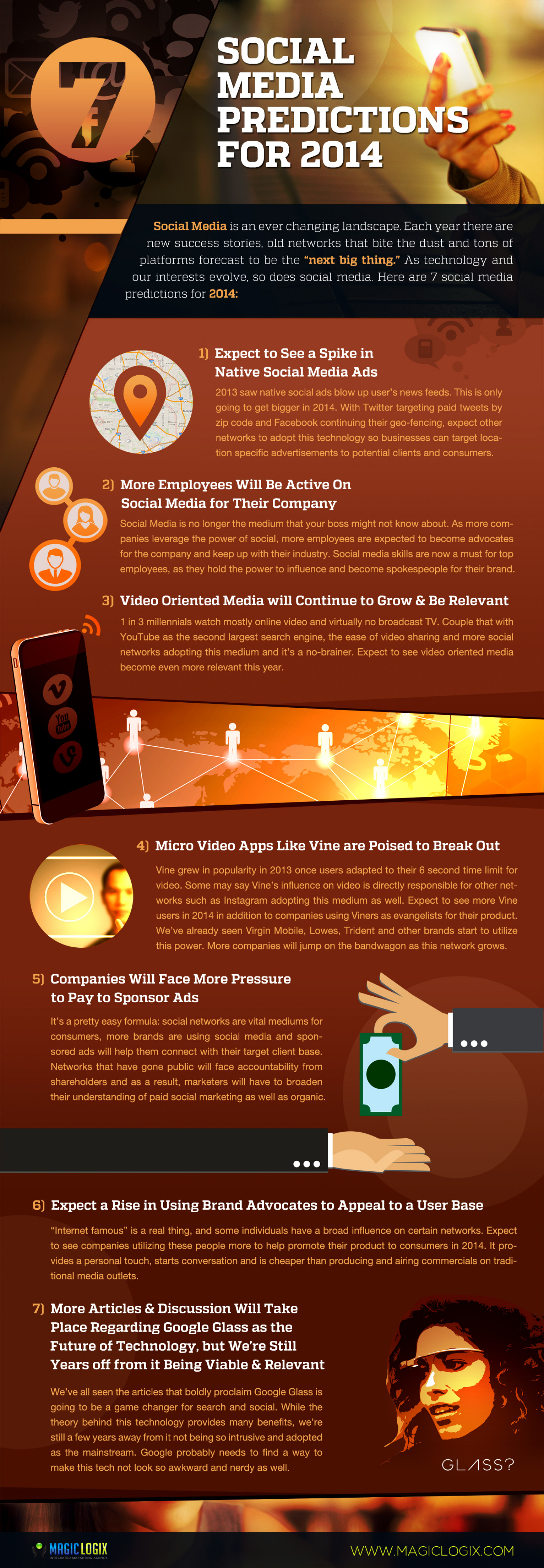 7 Social Media Predictions for 2014 Infographic