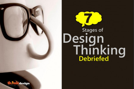 7 Stages of Design Thinking Debriefed Infographic