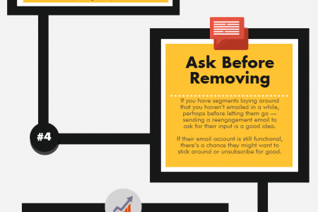 7 Steps For Keeping Your Email Lists Clean Infographic
