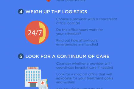 7 Steps for Picking a Primary Care Physician Infographic