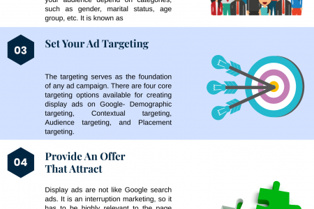 7 Steps To Create Google Display Ads Infographic