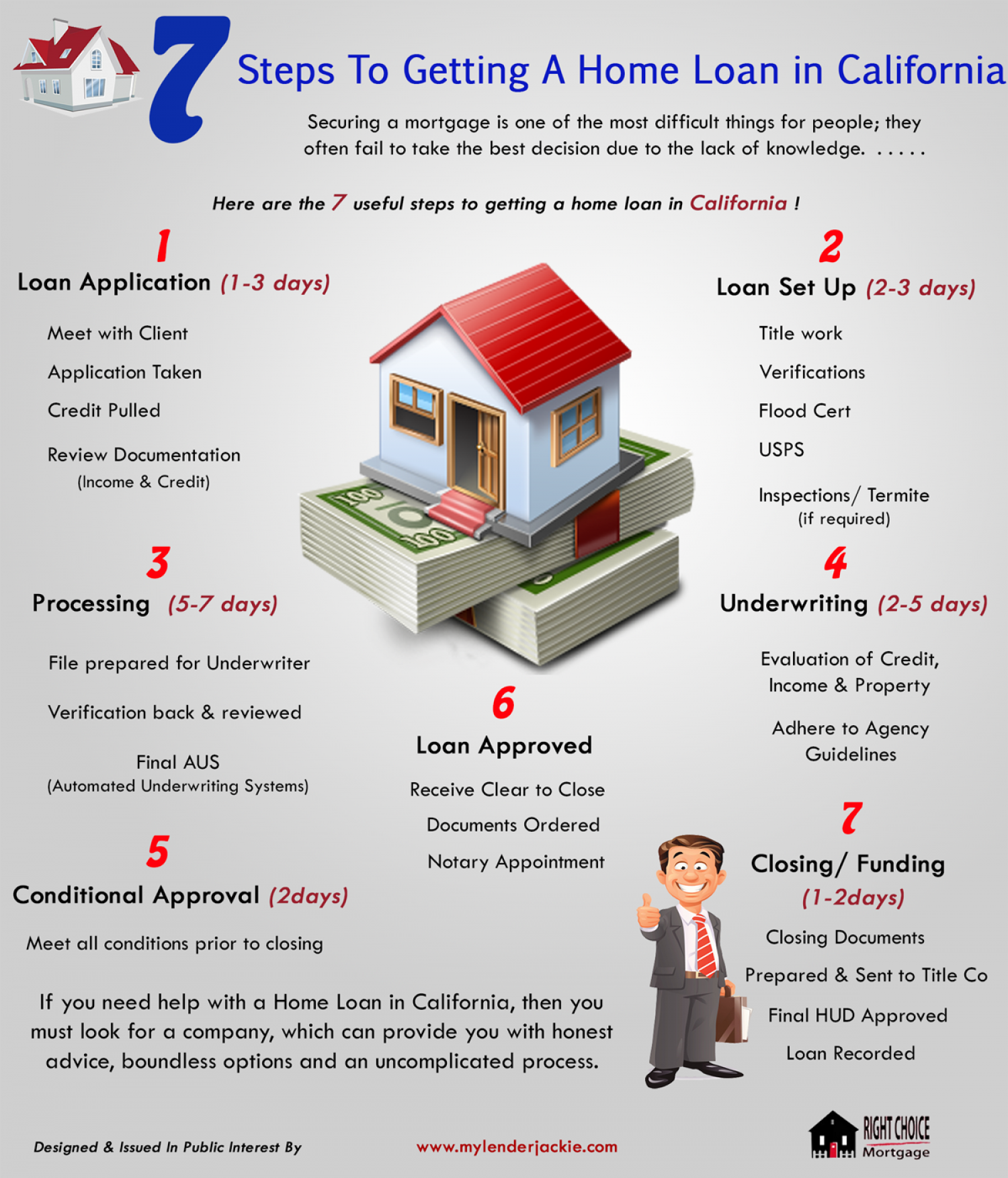 How can i get a house loan with bad credit 28 images for How to get a home loan to build a house