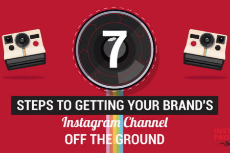 7 Steps to Getting your brand's Instagram channel off the ground Infographic