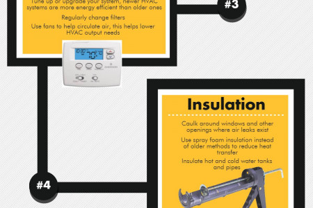 7 Steps To Making Your Office and Home More Energy Efficient Infographic