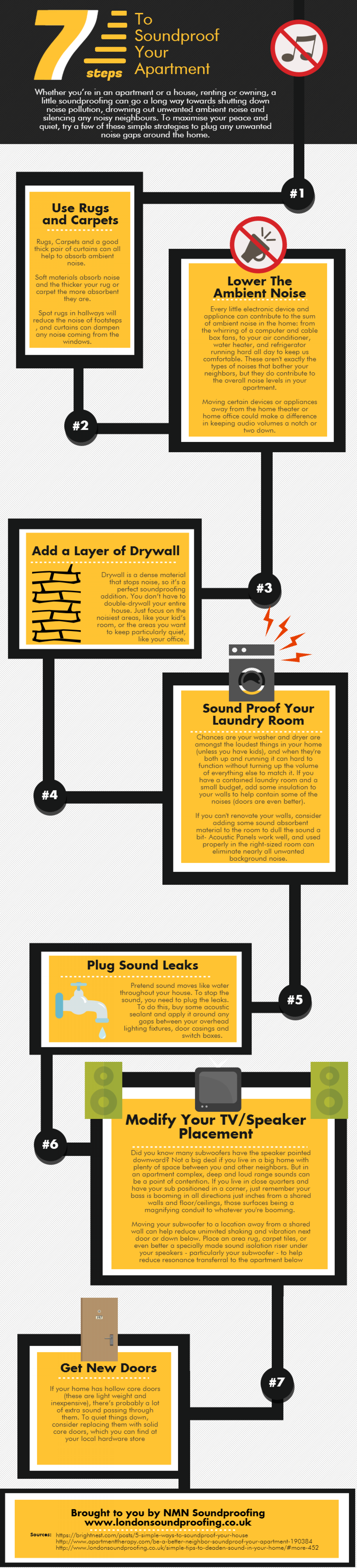 steps to soundproof your apartment infographic