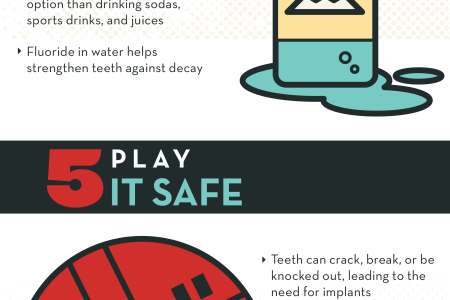 7 Steps to Take Now to Avoid Dental Implants Later Infographic